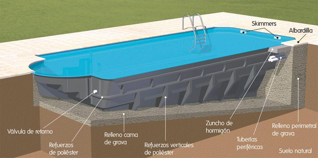 Empresa fabricante de piscinas de poliester for Piscinas de poliester economicas