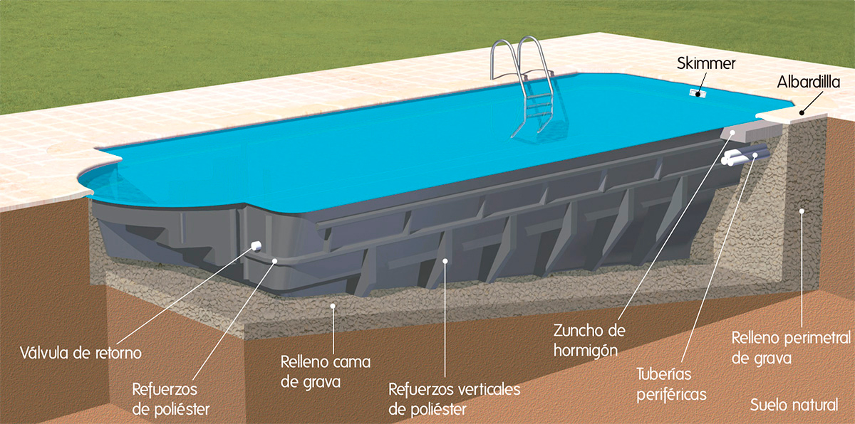 fabricamos piscinas de poliester con aos de garanta